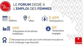 La délégation régionale d'Elles bougent invitée au Premier forum MIX & METIERS à Lyon