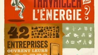 4e édition de la route des Énergies en Haute Normandie